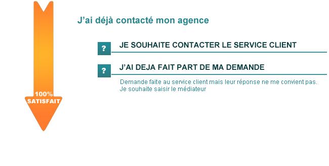 Image Result For Credit Agricole Des Cotes D Armor Comptes En Ligne